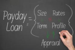 Aprofin – Leading Short Term Loan Provider